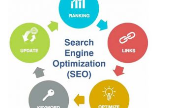 Reputed SEO Agency Dubai